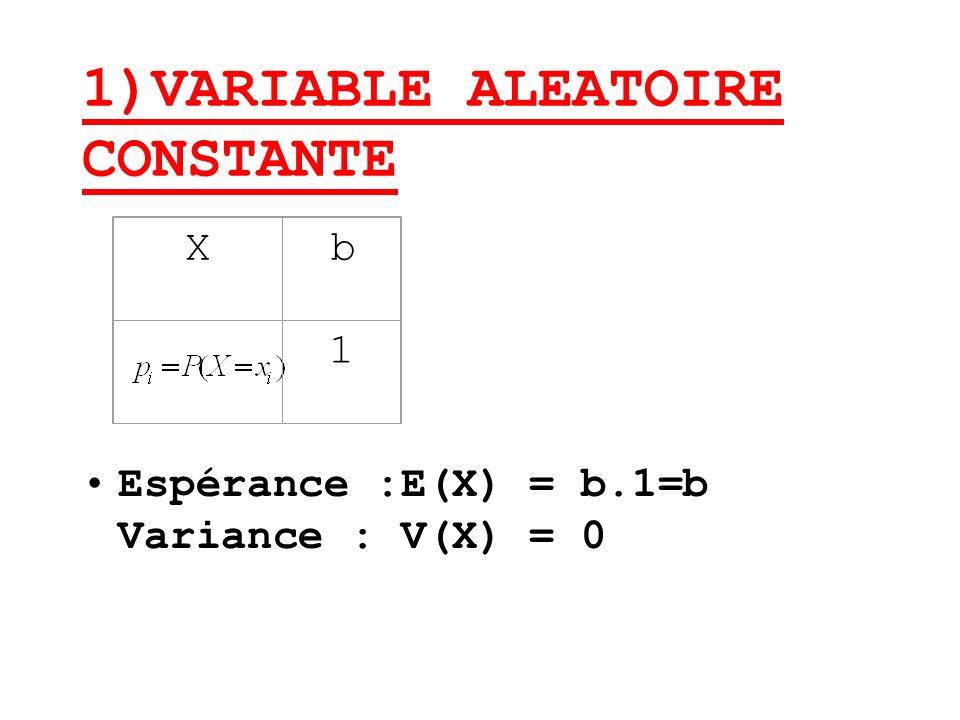 1)VARIABLE ALEATOIRE CONSTANTE Espérance :E(X) = b.1=b Variance : V(X) = 0 X b 1