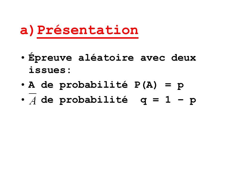 a)Présentation Épreuve aléatoire avec deux issues: A de probabilité P(A) = p de probabilité q = 1 – p