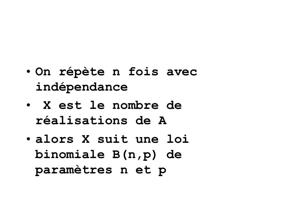On répète n fois avec indépendance X est le nombre de réalisations de A alors X suit une loi binomiale B(n,p) de paramètres n et p