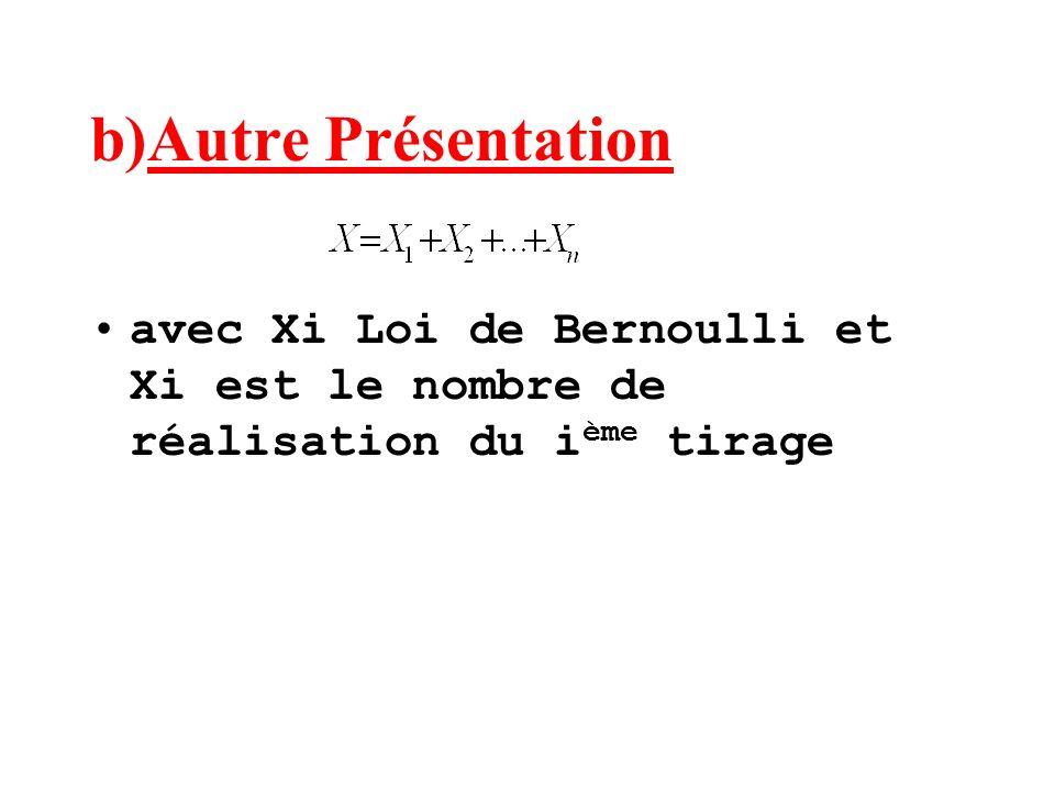 b)Autre Présentation avec Xi Loi de Bernoulli et Xi est le nombre de réalisation du i ème tirage