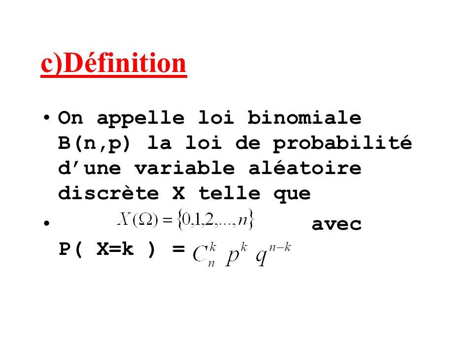 c)Définition On appelle loi binomiale B(n,p) la loi de probabilité dune variable aléatoire discrète X telle que avec P( X=k ) =