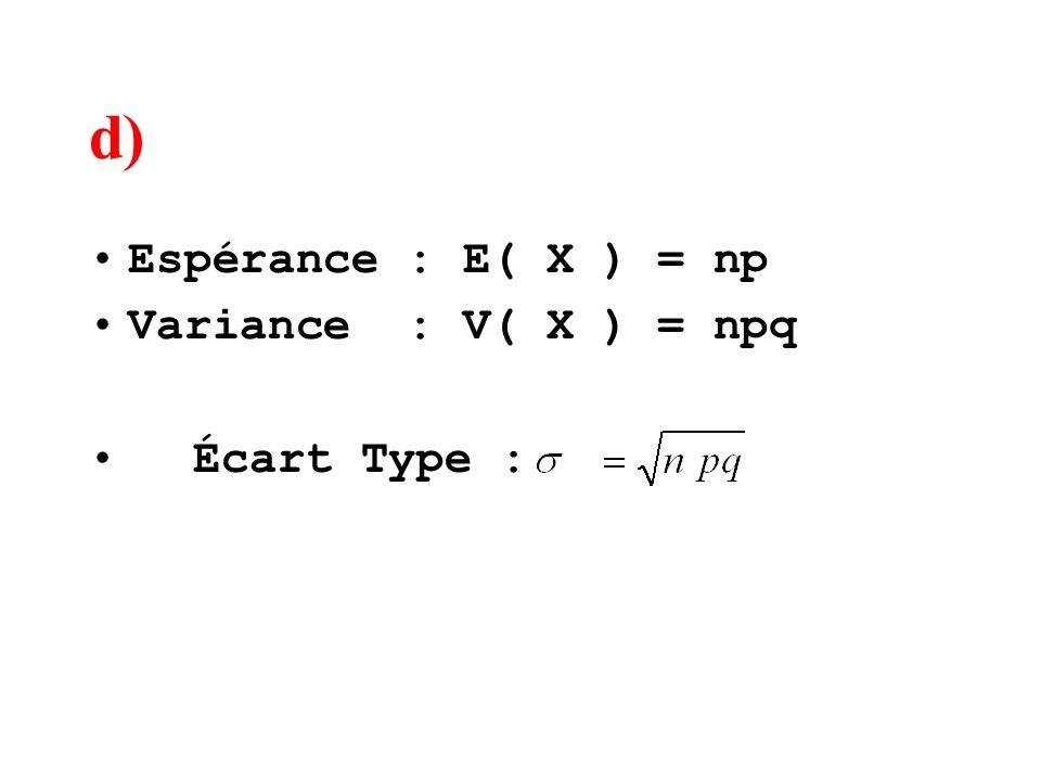 d) Espérance : E( X ) = np Variance : V( X ) = npq Écart Type :
