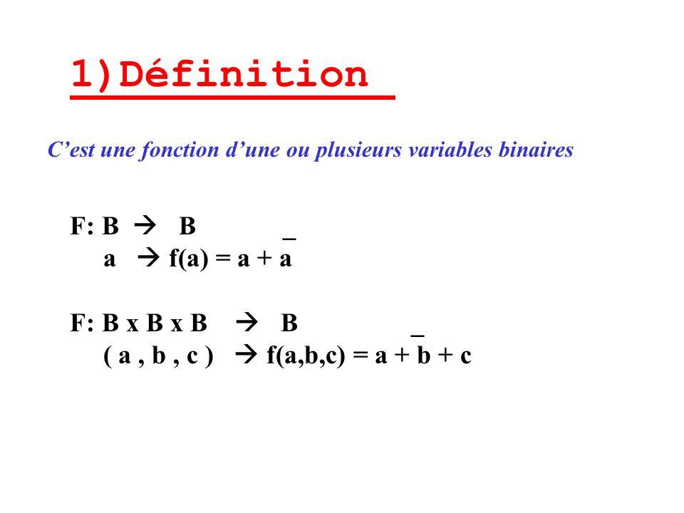1)Définition F: B B _ a f(a) = a + a F: B x B x B B _ ( a, b, c ) f(a,b,c) = a + b + c Cest une fonction dune ou plusieurs variables binaires