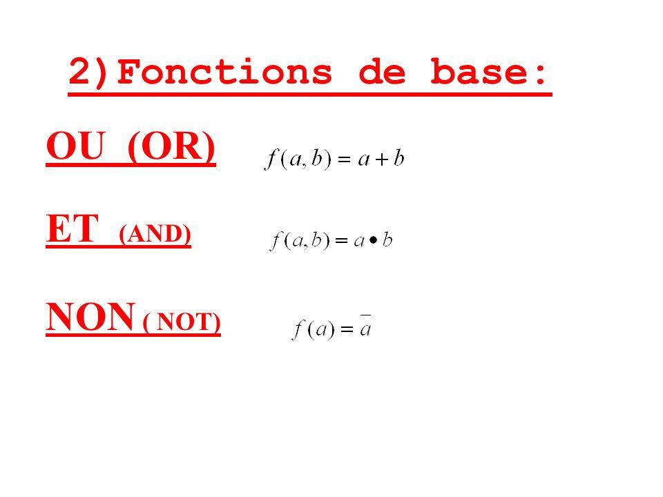 2)Fonctions de base: ET (AND) NON ( NOT) OU (OR)