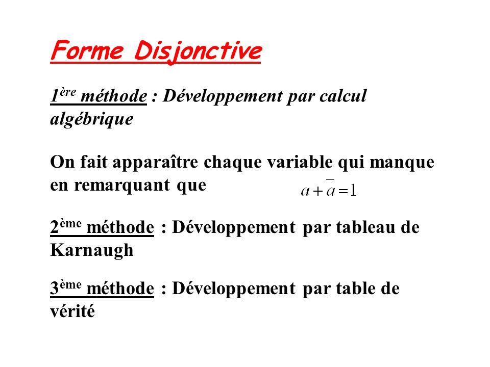 Forme Disjonctive On fait apparaître chaque variable qui manque en remarquant que 2 ème méthode : Développement par tableau de Karnaugh 3 ème méthode