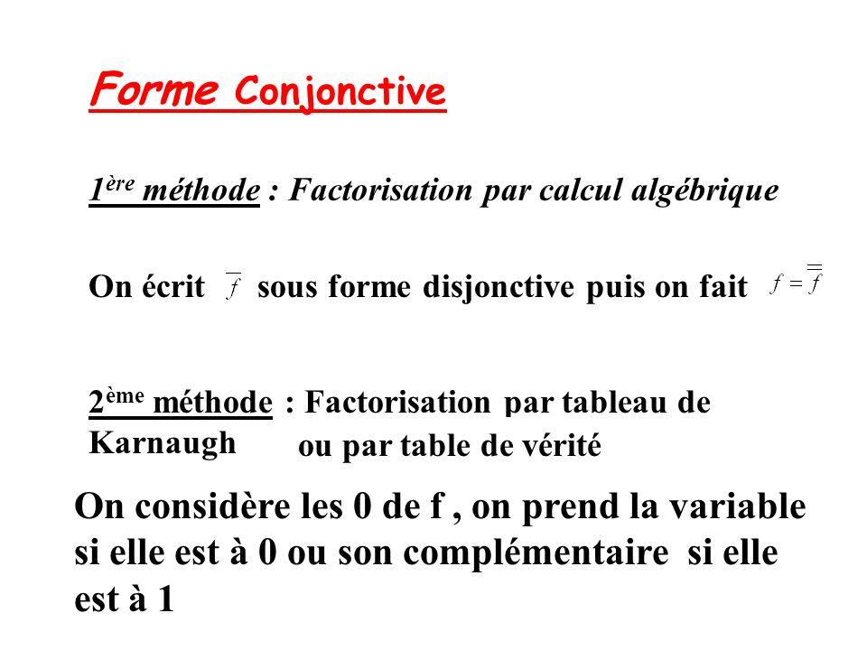 Forme Conjonctive On écrit sous forme disjonctive puis on fait 2 ème méthode : Factorisation par tableau de Karnaugh ou par table de vérité On considè