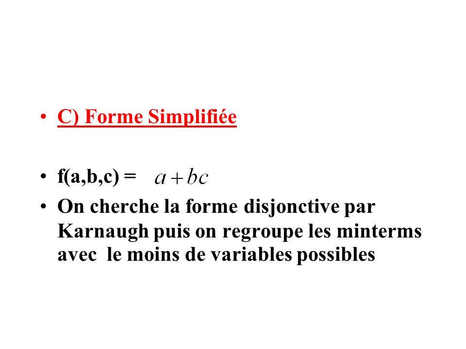 C) Forme Simplifiée f(a,b,c) = On cherche la forme disjonctive par Karnaugh puis on regroupe les minterms avec le moins de variables possibles