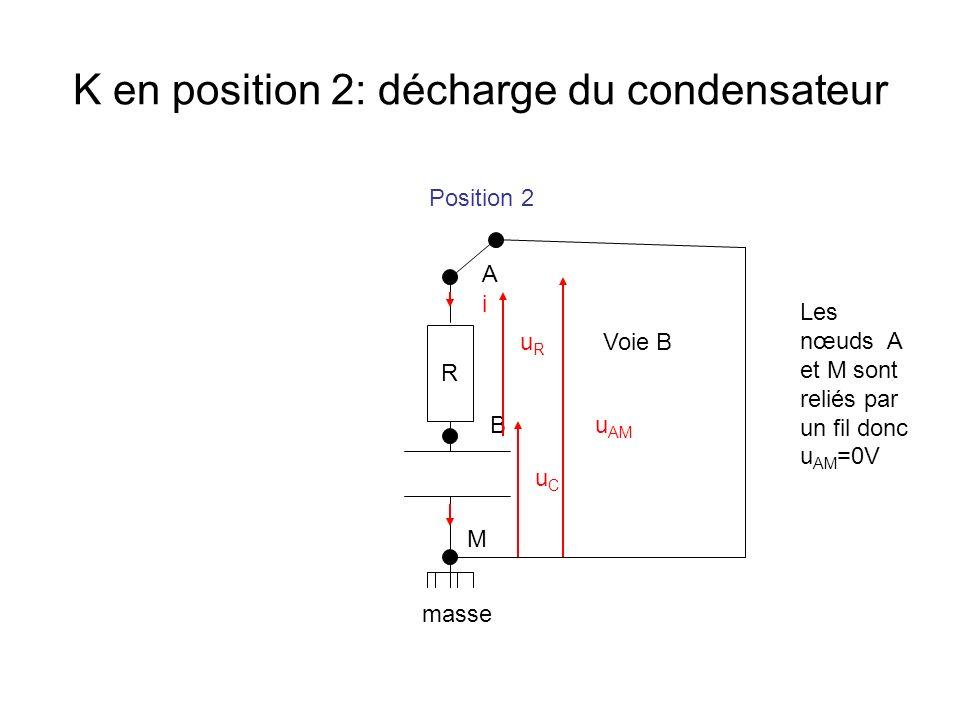 K en position 2: décharge du condensateur R masse M B A Voie B uCuC i u AM uRuR Position 2 Les nœuds A et M sont reliés par un fil donc u AM =0V