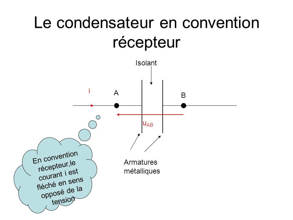 Le condensateur en convention récepteur A B Isolant Armatures métalliques u AB i En convention récepteur,le courant i est fléché en sens opposé de la