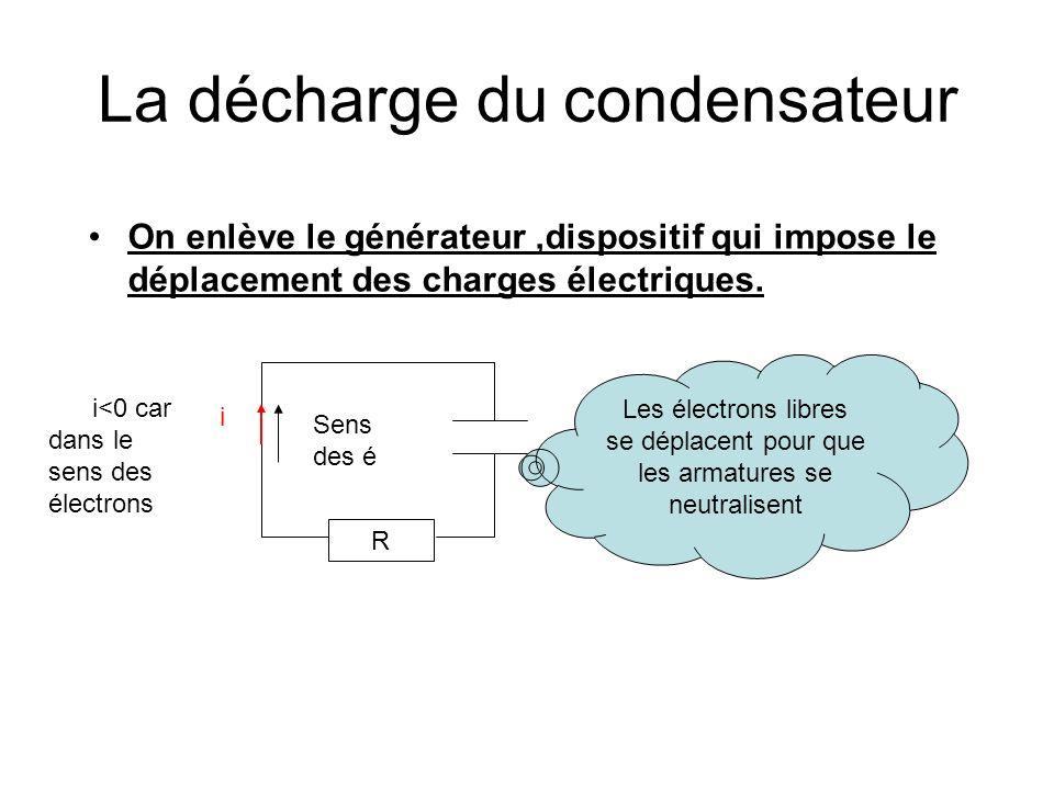 La décharge du condensateur On enlève le générateur,dispositif qui impose le déplacement des charges électriques. R Sens des é i i<0 car dans le sens