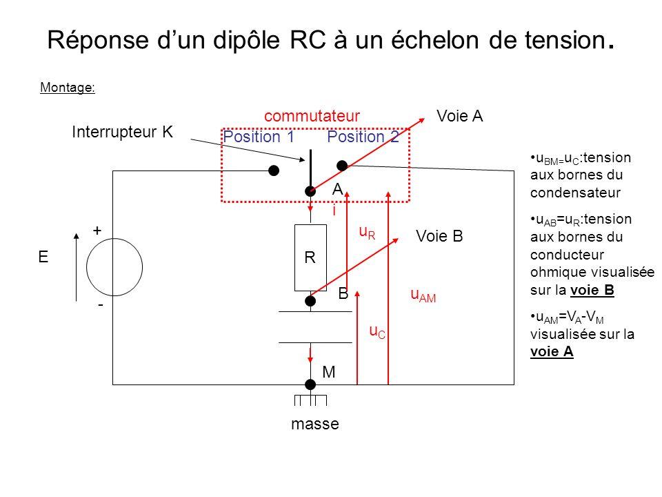 Réponse dun dipôle RC à un échelon de tension. Montage: R masse M B A Voie A Voie B E commutateur Position 1Position 2 uCuC i + - u AM u BM= u C :tens