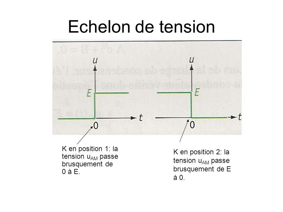Echelon de tension K en position 1: la tension u AM passe brusquement de 0 à E. K en position 2: la tension u AM passe brusquement de E à 0.