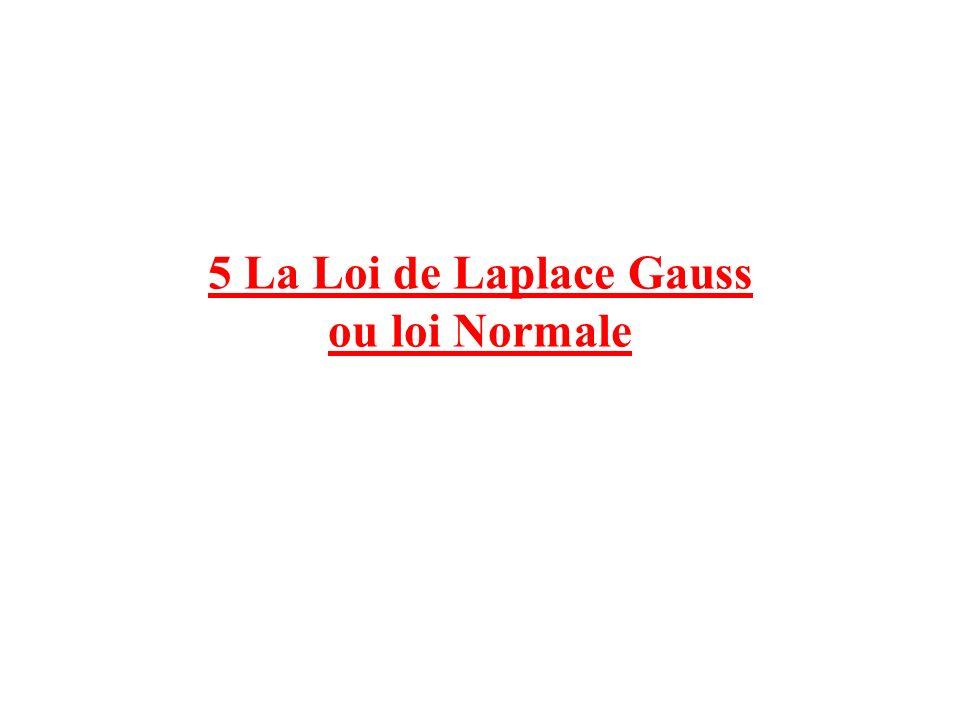 5 La Loi de Laplace Gauss ou loi Normale