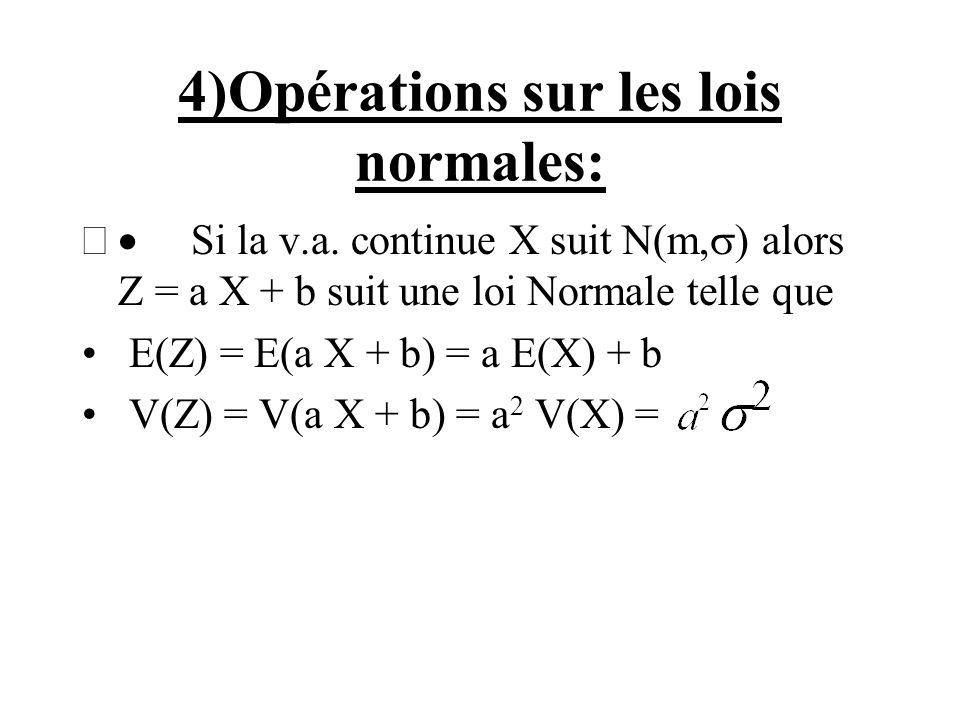 4)Opérations sur les lois normales: Si la v.a. continue X suit (m, ) alors Z = a X + b suit une loi Normale telle que E(Z) = E(a X + b) = a E(X) + b V