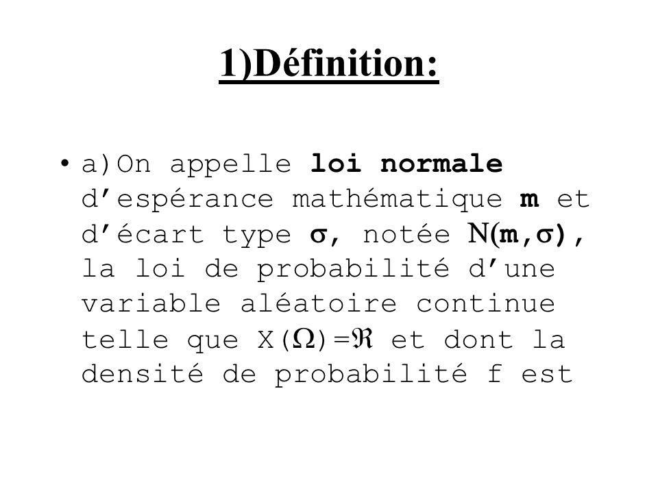 1)Définition: a)On appelle loi normale despérance mathématique m et décart type, notée m, ), la loi de probabilité dune variable aléatoire continue telle que X( )= et dont la densité de probabilité f est