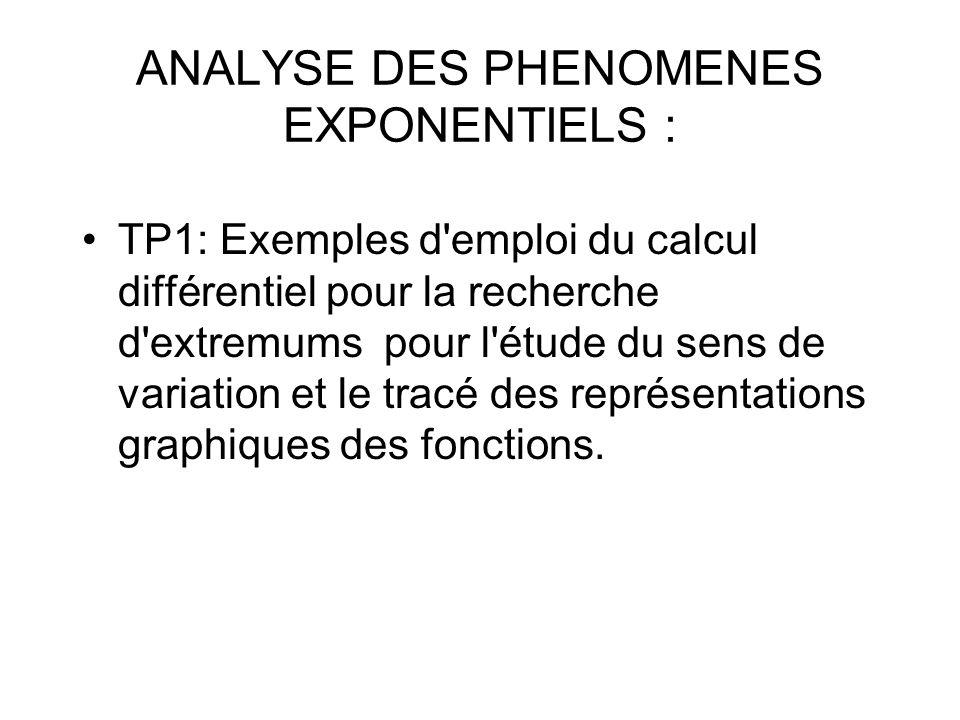TP1: Exemples d'emploi du calcul différentiel pour la recherche d'extremums pour l'étude du sens de variation et le tracé des représentations graphiqu