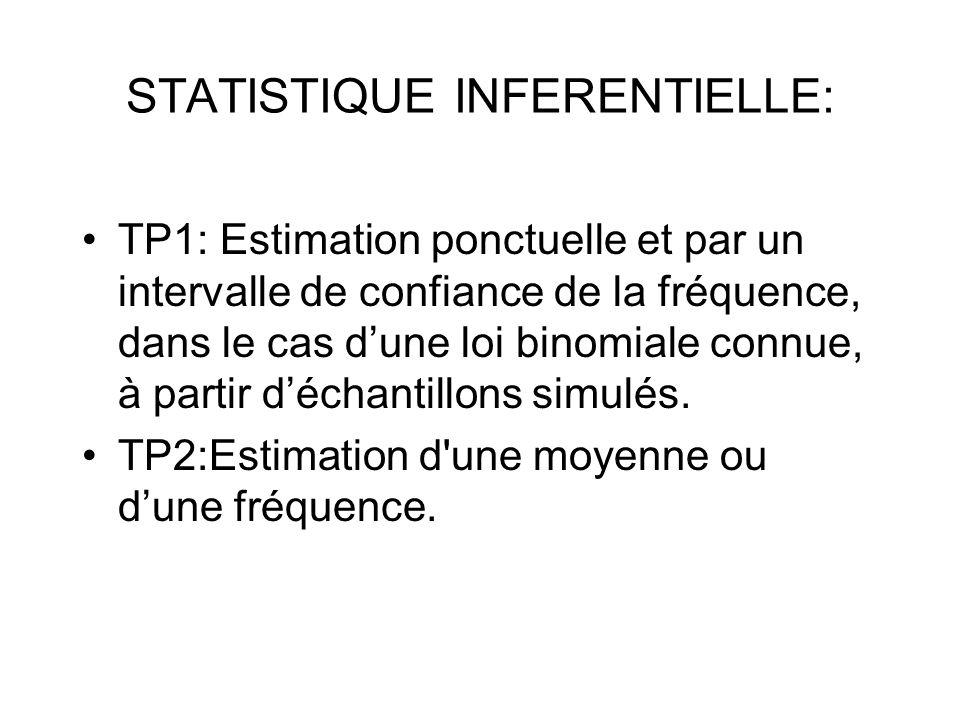 STATISTIQUE INFERENTIELLE: TP1: Estimation ponctuelle et par un intervalle de confiance de la fréquence, dans le cas dune loi binomiale connue, à partir déchantillons simulés.