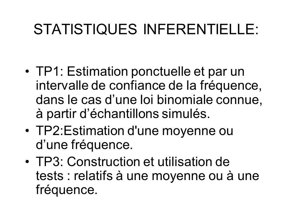 STATISTIQUES INFERENTIELLE: TP1: Estimation ponctuelle et par un intervalle de confiance de la fréquence, dans le cas dune loi binomiale connue, à partir déchantillons simulés.