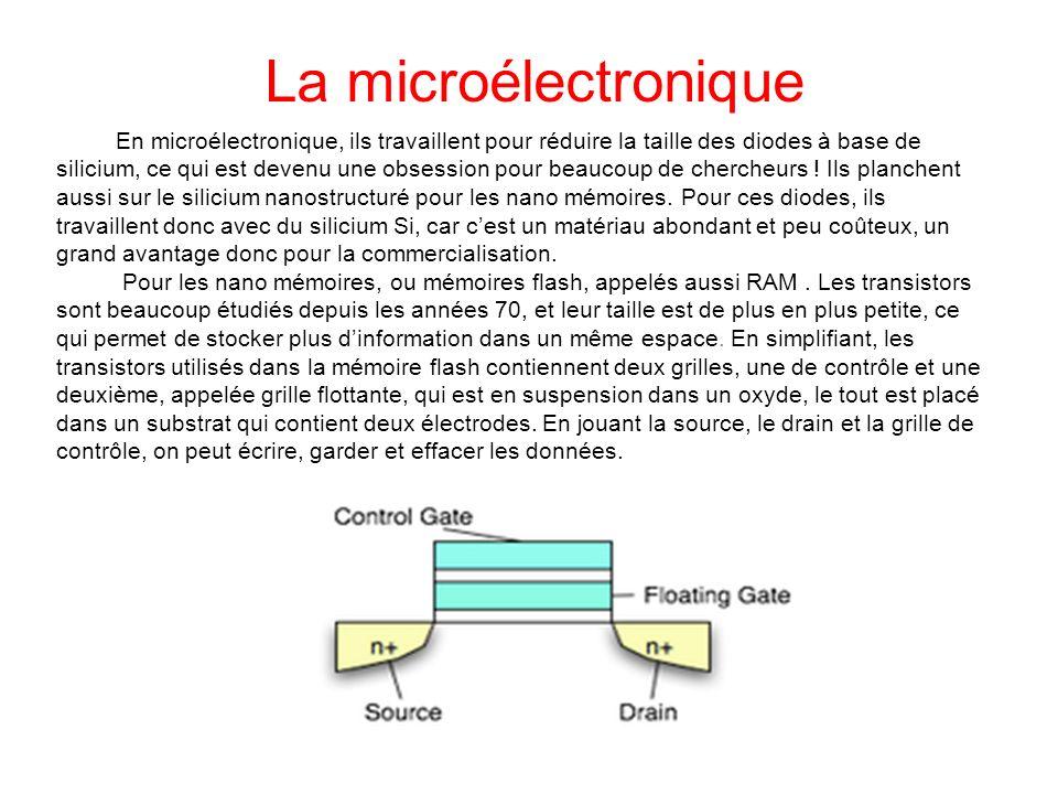 La microélectronique En microélectronique, ils travaillent pour réduire la taille des diodes à base de silicium, ce qui est devenu une obsession pour