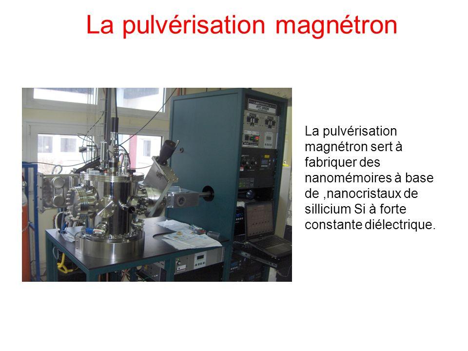 La pulvérisation magnétron La pulvérisation magnétron sert à fabriquer des nanomémoires à base de,nanocristaux de sillicium Si à forte constante diéle