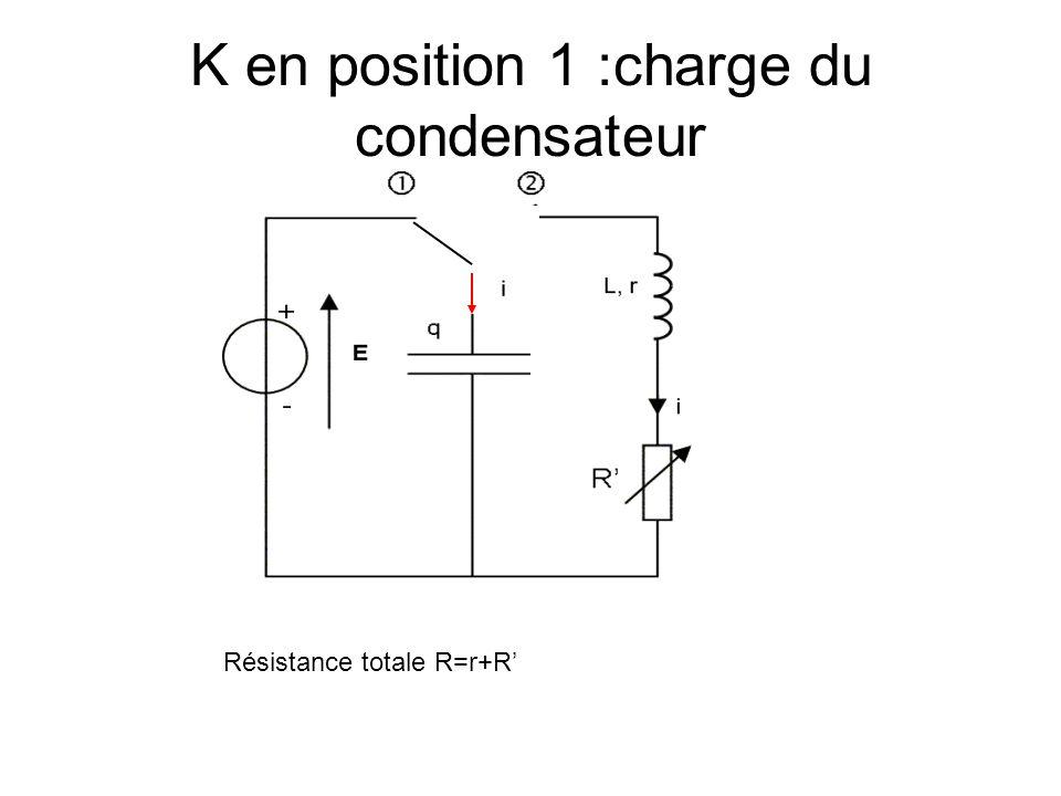 K en position 1 :charge du condensateur Résistance totale R=r+R