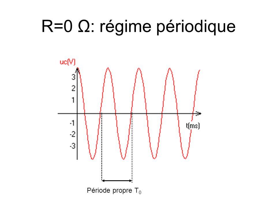 R=0 Ω: régime périodique Période propre T 0