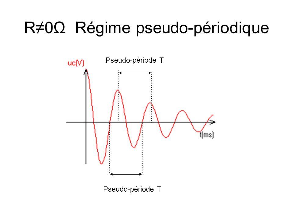 R0Ω Régime pseudo-périodique Pseudo-période T