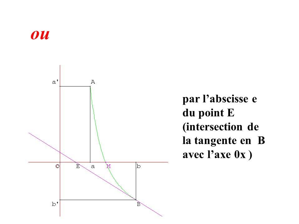 Les deux méthodes se complètent et donnent un encadrement de la solution r si f de signe fixe Chaque méthode peut se réitérer.