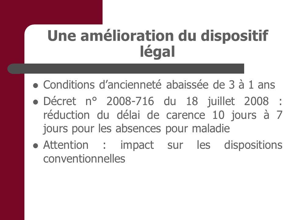 Une amélioration du dispositif légal Conditions dancienneté abaissée de 3 à 1 ans Décret n° 2008-716 du 18 juillet 2008 : réduction du délai de carenc