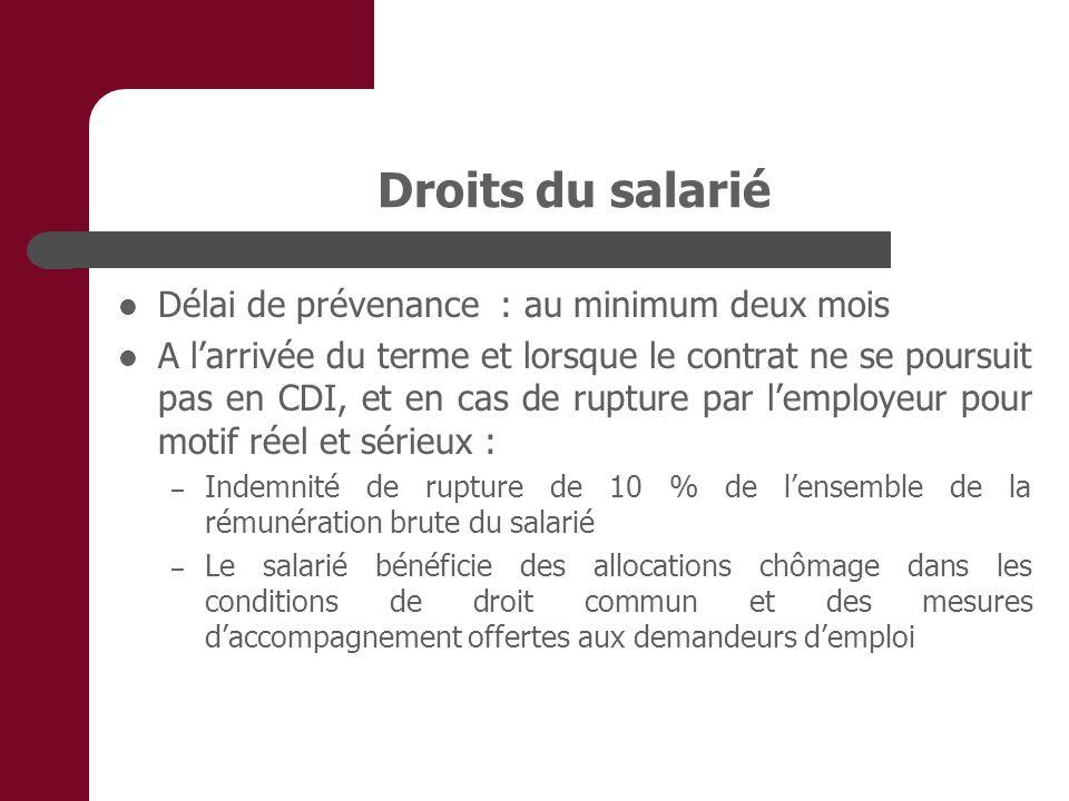 Droits du salarié Délai de prévenance : au minimum deux mois A larrivée du terme et lorsque le contrat ne se poursuit pas en CDI, et en cas de rupture