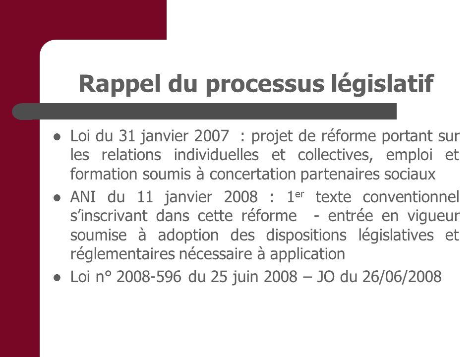 Rappel du processus législatif Loi du 31 janvier 2007 : projet de réforme portant sur les relations individuelles et collectives, emploi et formation