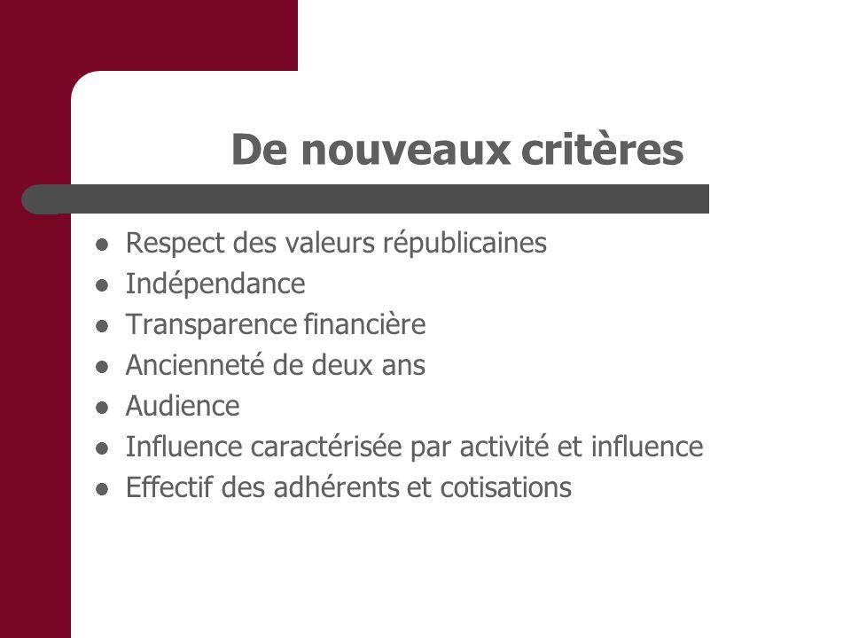 De nouveaux critères Respect des valeurs républicaines Indépendance Transparence financière Ancienneté de deux ans Audience Influence caractérisée par activité et influence Effectif des adhérents et cotisations