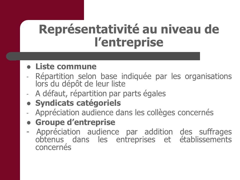 Représentativité au niveau de lentreprise Liste commune - Répartition selon base indiquée par les organisations lors du dépôt de leur liste - A défaut