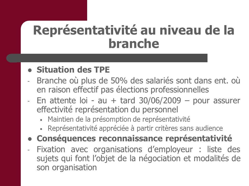 Représentativité au niveau de la branche Situation des TPE - Branche où plus de 50% des salariés sont dans ent. où en raison effectif pas élections pr