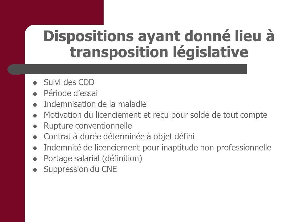 Dispositions ayant donné lieu à transposition législative Suivi des CDD Période dessai Indemnisation de la maladie Motivation du licenciement et reçu