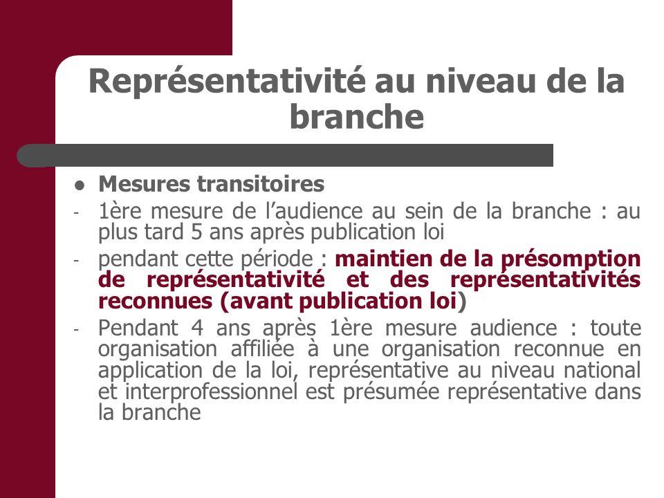 Représentativité au niveau de la branche Mesures transitoires - 1ère mesure de laudience au sein de la branche : au plus tard 5 ans après publication