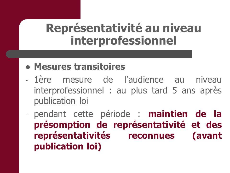 Représentativité au niveau interprofessionnel Mesures transitoires - 1ère mesure de laudience au niveau interprofessionnel : au plus tard 5 ans après