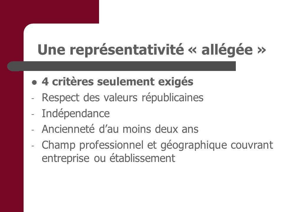 Une représentativité « allégée » 4 critères seulement exigés - Respect des valeurs républicaines - Indépendance - Ancienneté dau moins deux ans - Champ professionnel et géographique couvrant entreprise ou établissement