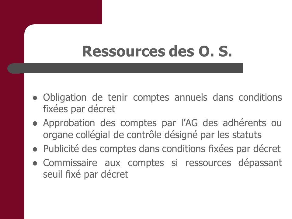 Ressources des O. S. Obligation de tenir comptes annuels dans conditions fixées par décret Approbation des comptes par lAG des adhérents ou organe col