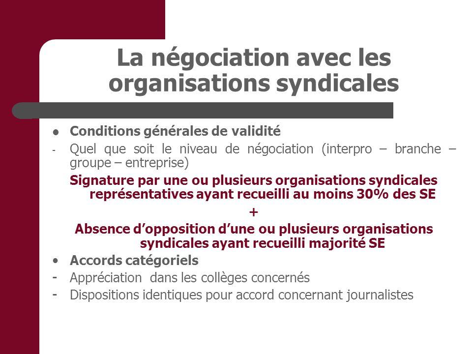 La négociation avec les organisations syndicales Conditions générales de validité - Quel que soit le niveau de négociation (interpro – branche – group