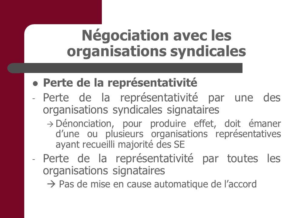 Négociation avec les organisations syndicales Perte de la représentativité - Perte de la représentativité par une des organisations syndicales signata