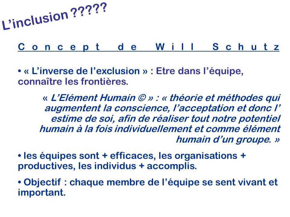 Linclusion ????? Concept de Will Schutz « Linverse de lexclusion » : Etre dans léquipe, connaître les frontières. « LElément Humain © » : « théorie et