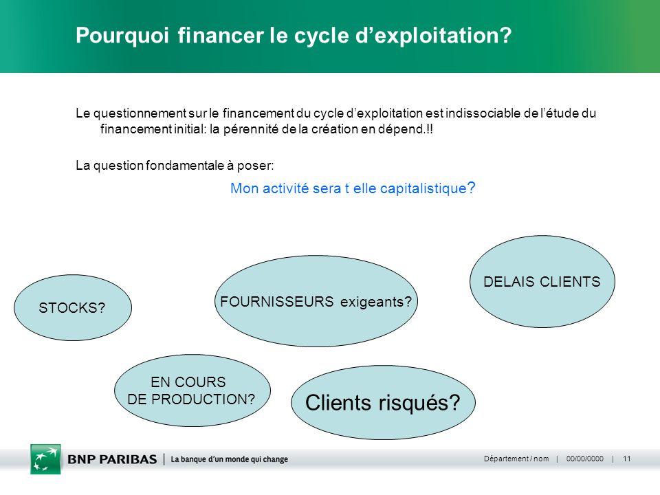 | 00/00/0000 | Département / nom 11 Pourquoi financer le cycle dexploitation? Le questionnement sur le financement du cycle dexploitation est indissoc