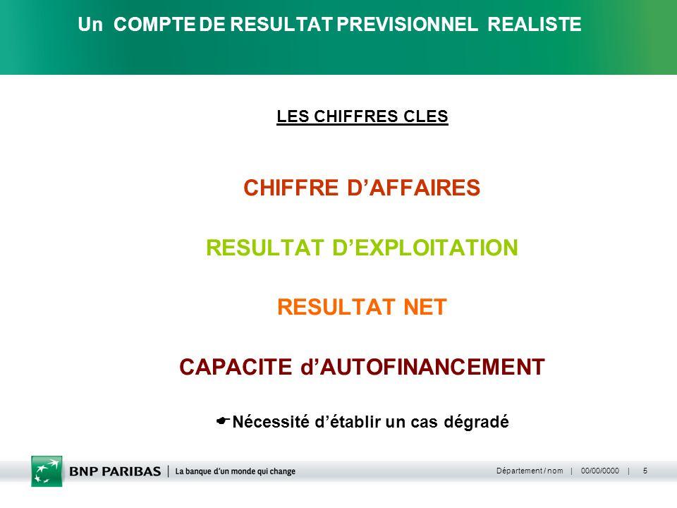 | 00/00/0000 | Département / nom 5 Un COMPTE DE RESULTAT PREVISIONNEL REALISTE LES CHIFFRES CLES CHIFFRE DAFFAIRES RESULTAT DEXPLOITATION RESULTAT NET