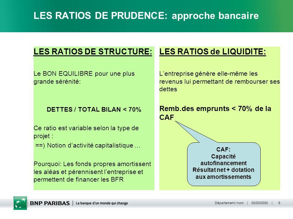 | 00/00/0000 | Département / nom 9 LES RATIOS DE PRUDENCE: approche bancaire LES RATIOS DE STRUCTURE: Le BON EQUILIBRE pour une plus grande sérénité: