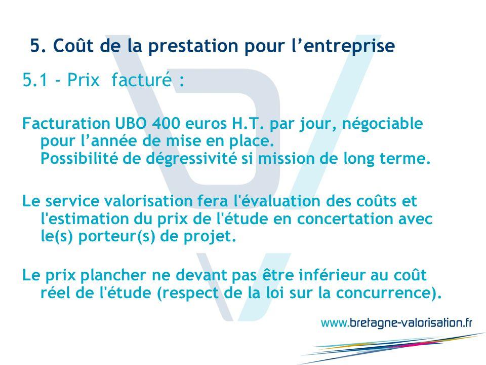 5. Coût de la prestation pour lentreprise 5.1 - Prix facturé : Facturation UBO 400 euros H.T. par jour, négociable pour lannée de mise en place. Possi