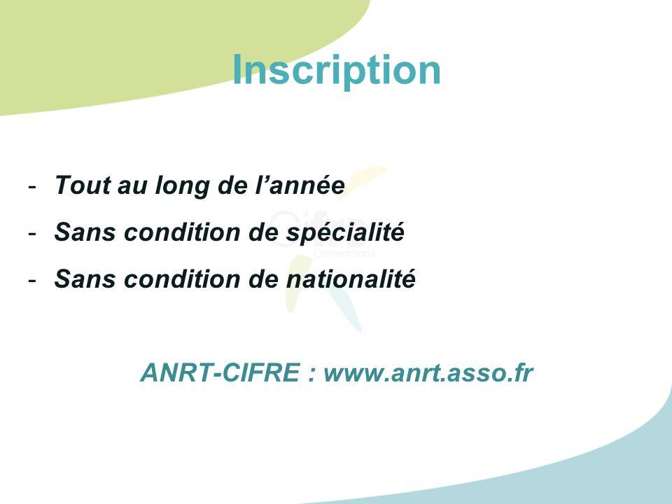 Inscription -Tout au long de lannée -Sans condition de spécialité -Sans condition de nationalité ANRT-CIFRE : www.anrt.asso.fr