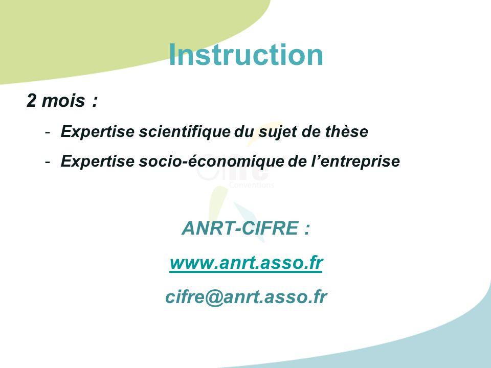 Instruction 2 mois : -Expertise scientifique du sujet de thèse -Expertise socio-économique de lentreprise ANRT-CIFRE : www.anrt.asso.fr cifre@anrt.ass