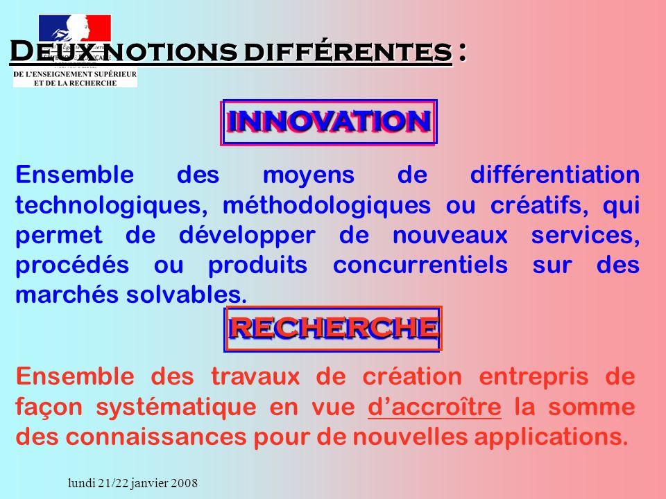 lundi 21/22 janvier 2008 Ensemble des moyens de différentiation technologiques, méthodologiques ou créatifs, qui permet de développer de nouveaux services, procédés ou produits concurrentiels sur des marchés solvables.
