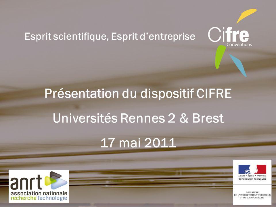 Présentation du dispositif CIFRE Universités Rennes 2 & Brest 17 mai 2011 Esprit scientifique, Esprit dentreprise
